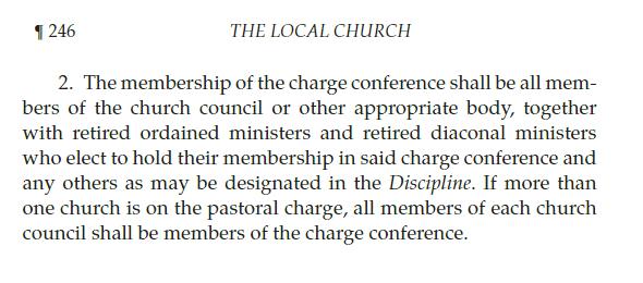 Book of Discipline 246.2